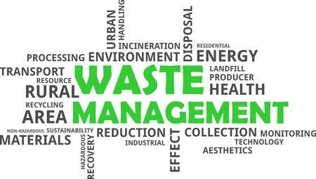 Waste Management Experts Cleveland Ohio Junk Force